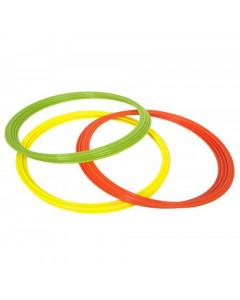 Select set koordinacijskih krugova